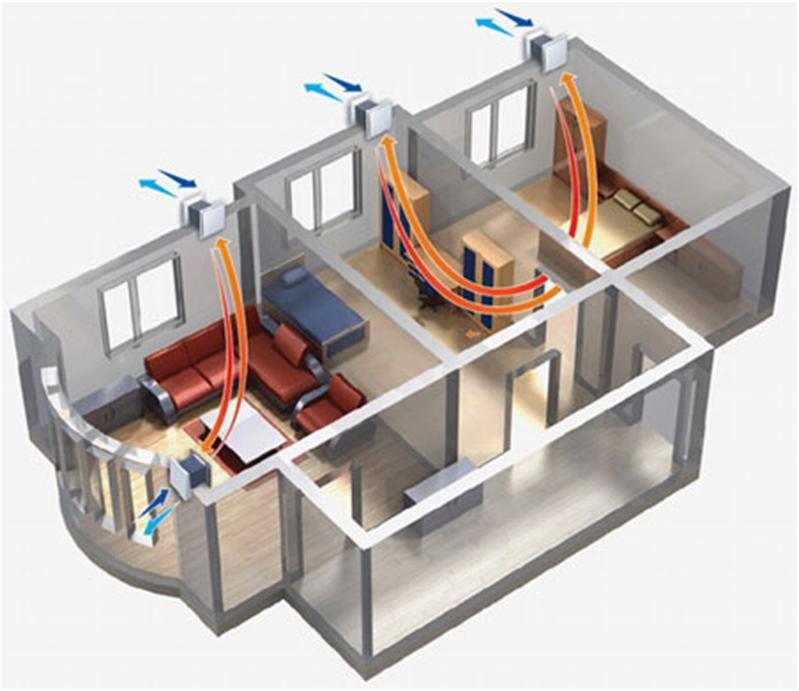 Проектирование эффективных вентиляционных систем