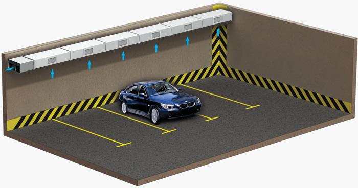 Проектирование вентиляции автостоянки