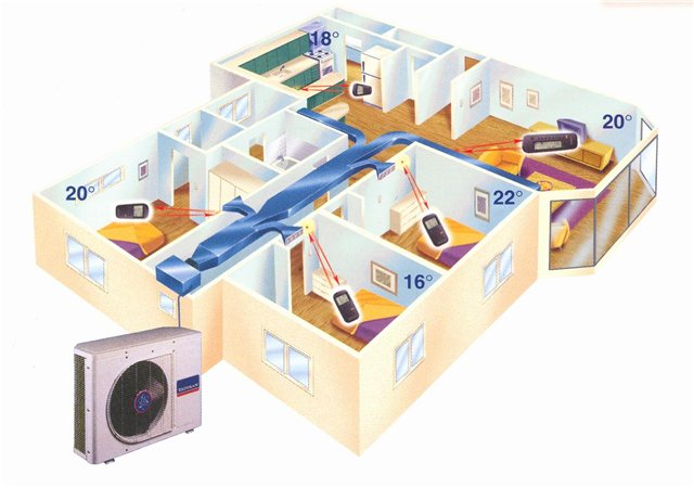 Проектирование и монтаж канальных систем кондиционирования