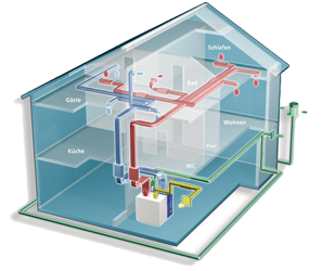Проектирование и монтаж вентиляции в горячих цехах
