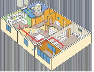 Проектирование и монтаж вентиляции в квартирах